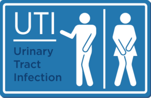 UTIs – Urinary Tract Infections